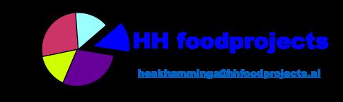 Deze afbeelding heeft een leeg alt-attribuut; de bestandsnaam is HH-Foodprojects-logo-edited.png